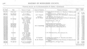 List of vessels built by S. Gildersleeve and Sons